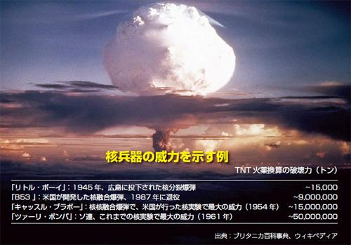 wwwj-ejournals-nuclear5a